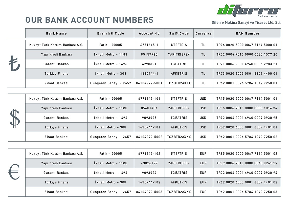 Our Bank Account Numbers | Diferro Calenders - Transfer Printing Machine